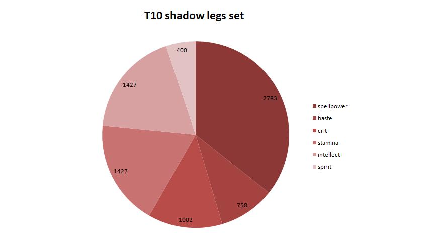 t10shadow